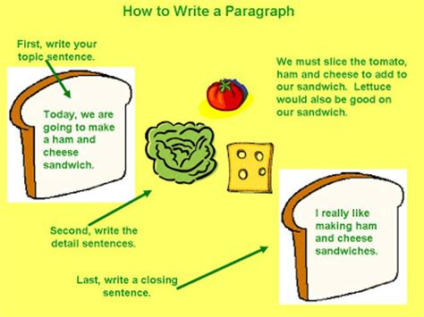 How to write a good analysis for an essay